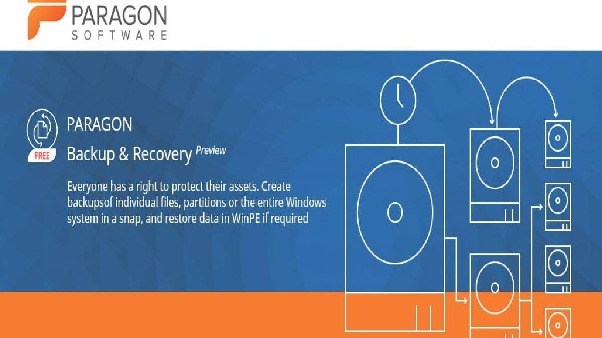 Paragon Backup and Recovery Review – Plans And Prices, Features,and More