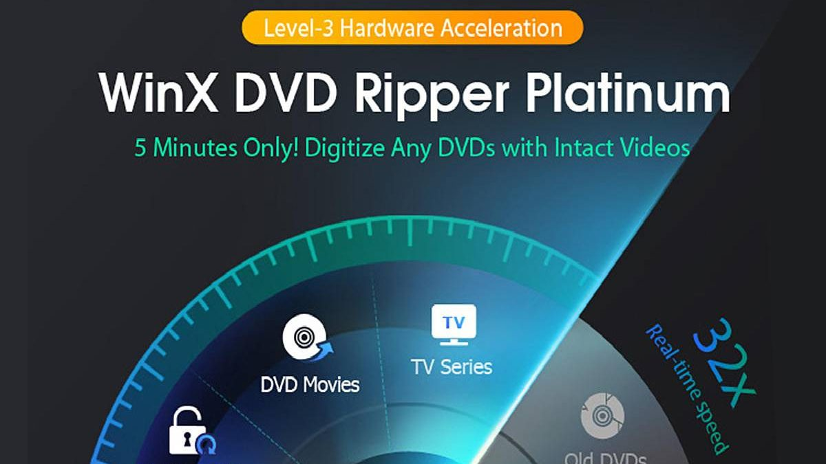 WinX DVD Ripper Review –Using, Installation, Ripping, and More